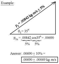 physics how to find percentage uncertainty